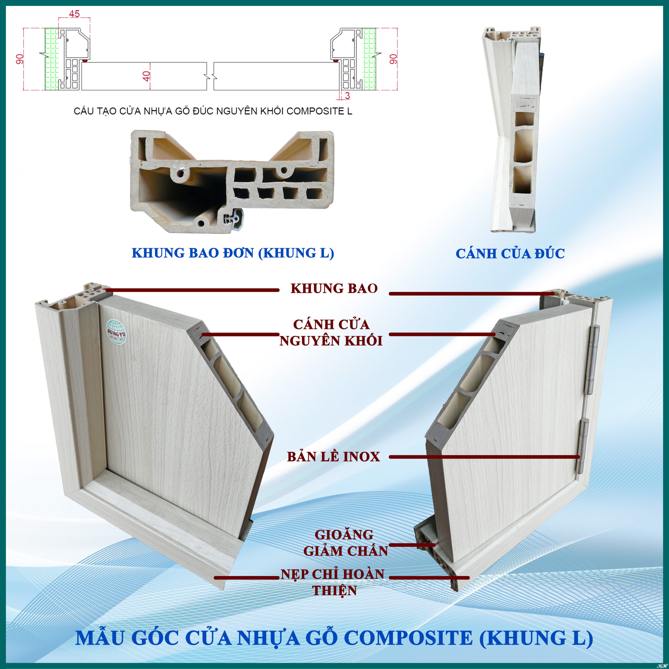 Cấu tạo cửa nhựa chậm cháy cửa nhựa Composite khung bao đơn